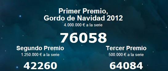 loteria navidad 2012 gordo