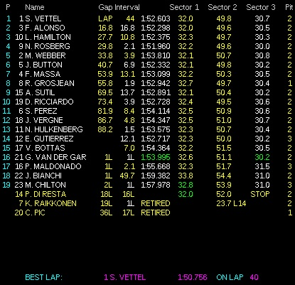 carrera belgica f1 2013