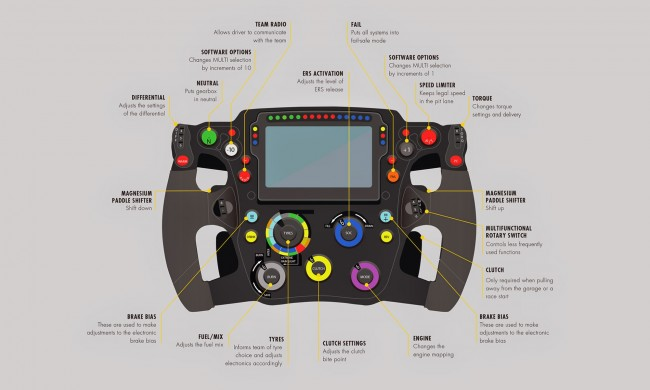 Volante Red Bull RB11