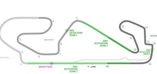 Circuito GP España F1 2017